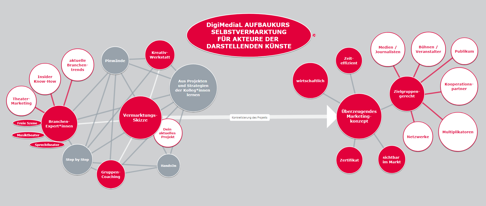 Atemberaubend College Zeitplan Vorlage Ideen - Beispiel ...